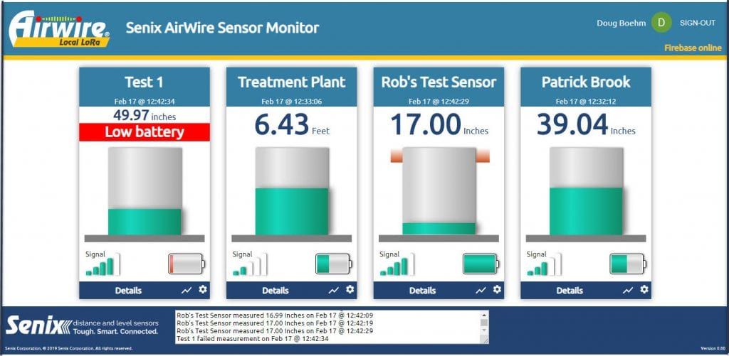 Wireless Level Monitoring